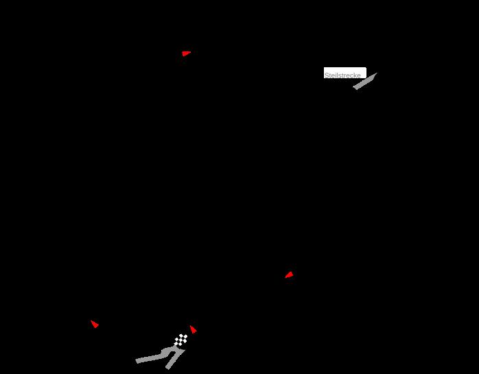 La boucle nord